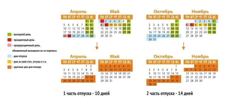Сормовская сторона как оплачиваются отпускные если это выходные дни место
